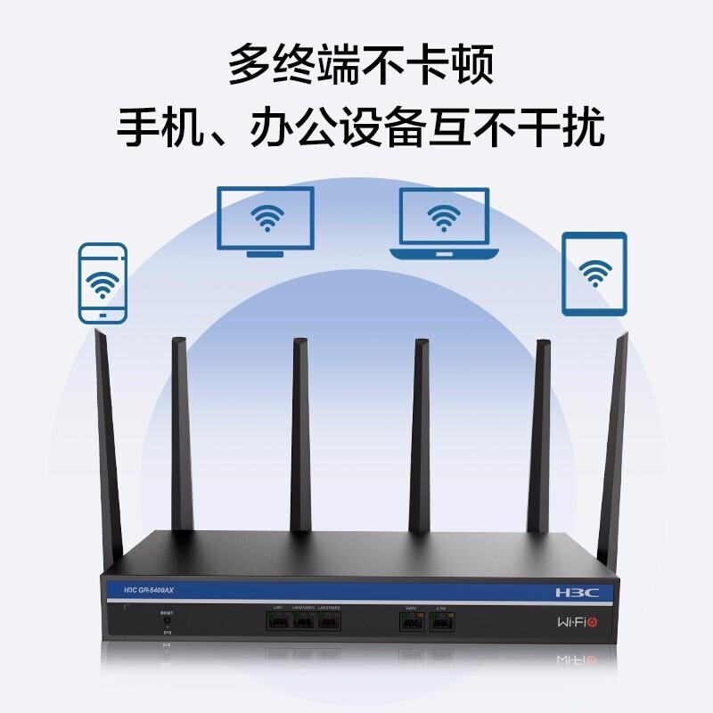华三(H3C)GR-5400AX WiFi6无线企业级路由器 5400M 5G双频